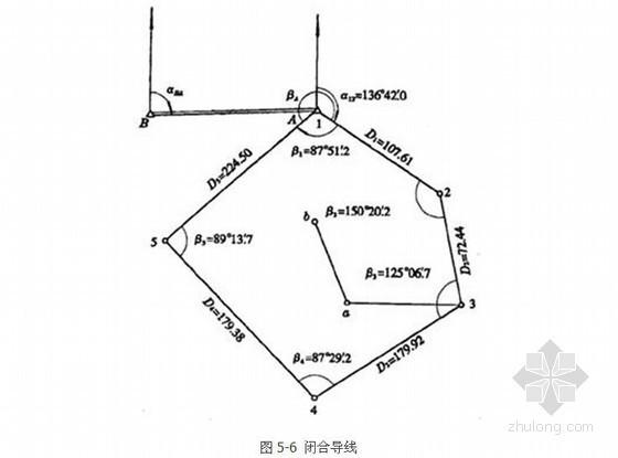 测量培训--导线测量方法