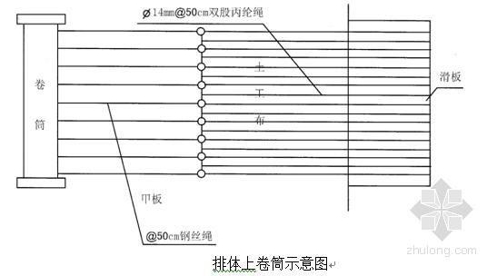 [黑龙江]某堤防抢险通道工程砂肋排施工方案