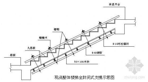 天津某厂房及宿舍楼施工组织设计