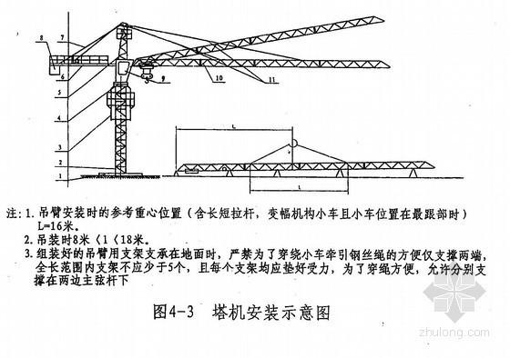 [内蒙古]高层商业住宅楼塔吊安全施工方案QTZ63(5013)