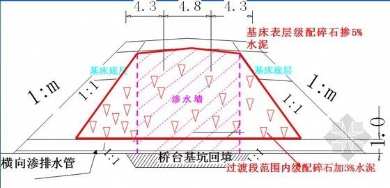 [四川]时速250km铁路客运专线路基施工关键技术220页PPT(填筑排水边坡)-桥台台尾填方路基过渡段