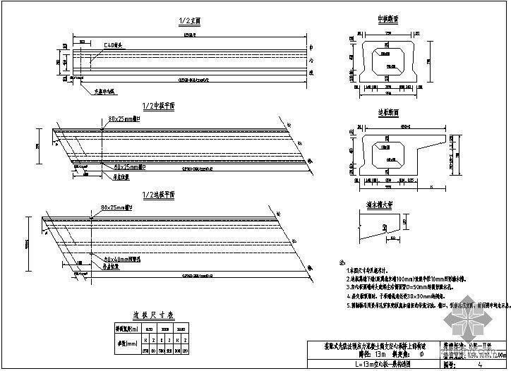 装配式先张法预应力混凝土简支空心板桥上部构造通用图(跨径13m、公路-Ⅱ级、1m板宽)