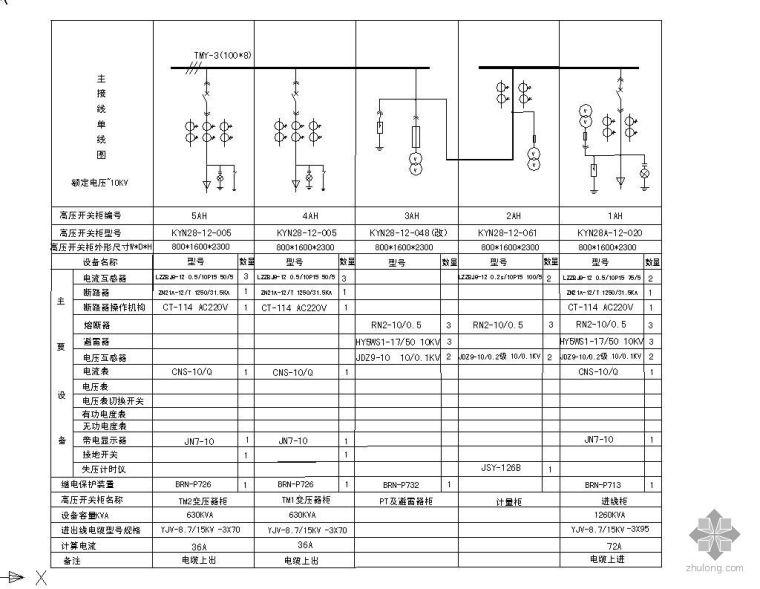某配电房高低压电气设计图