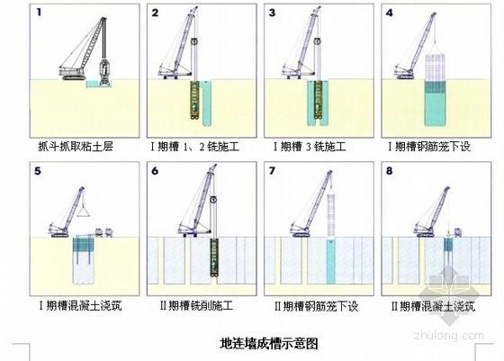 [上海]地下变电站连续墙施工方案