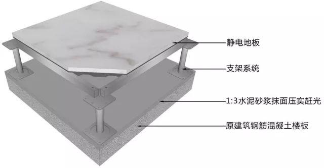 地面、吊顶、墙面工程三维节点做法施工工艺详解_3