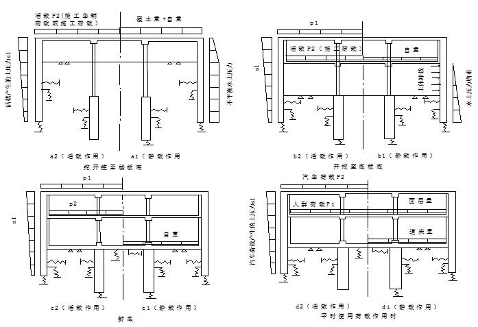 《城市轨道交通结构设计与施工》课程讲义479页PPT(隧道高架路基防水)_10