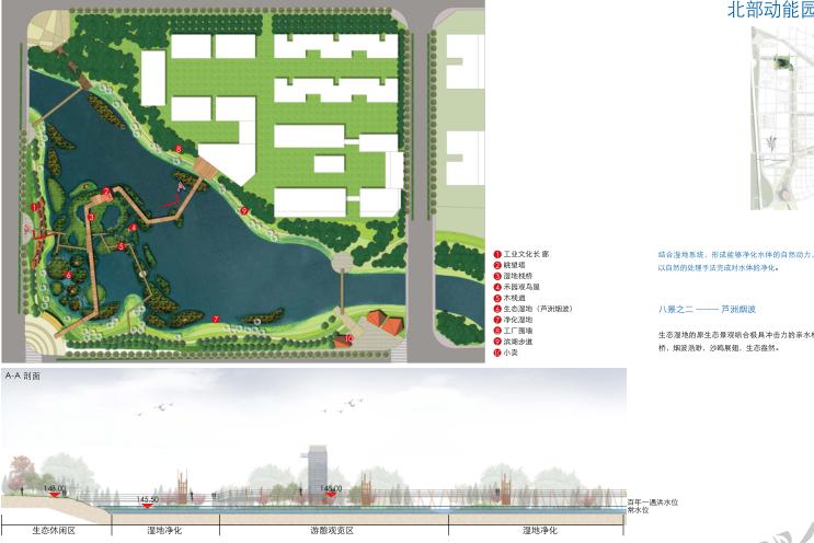 [河南]郑州梅河景观河道规划设计(PDF+128页)-分区图