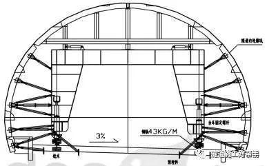 隧道衬砌施工技术全集_2
