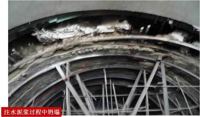 隧道工程安全质量控制要点总结_68