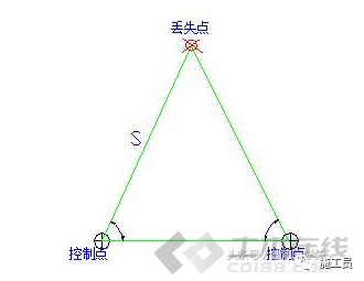 高层房建工程定位测量放线施工方案