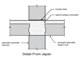 装配式混凝土结构在新西兰(上)_7