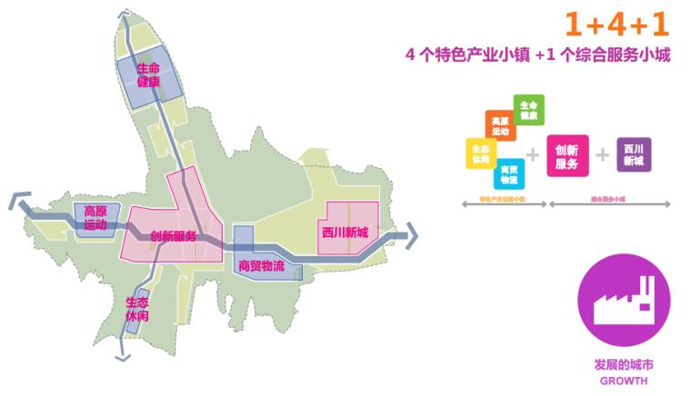 [青海]西宁多吧新城概念规划和总体城市设计(高原地貌)-[青海]西宁多吧知名地产概念规划和总体城市设计.B-3发展的城市