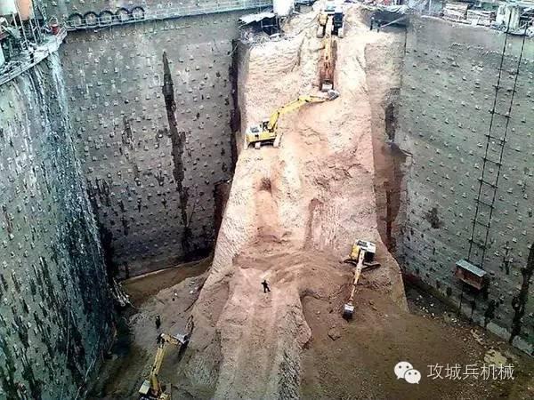 深基坑工程事故类型总览_1
