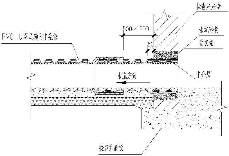 市政道路雨污分流改造施工图-[重庆]道路及下排改造(石桥铺片区雨污分流改造)项目施工图_3