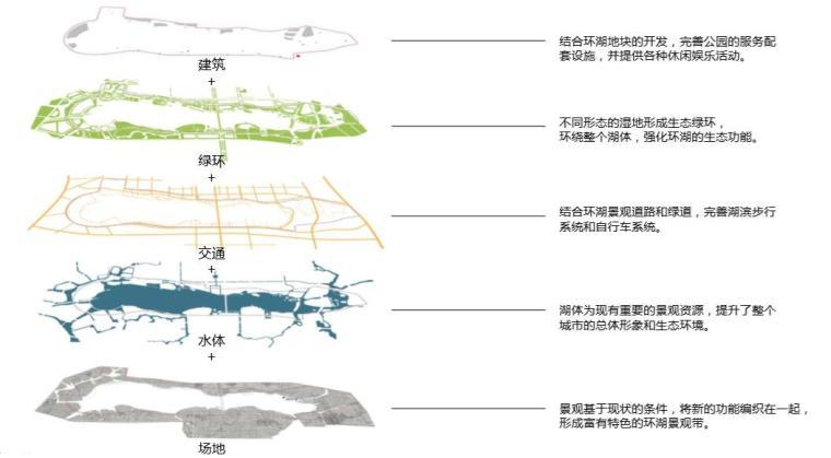 钱资湖景观概念规划设计方案文本-构架及分区