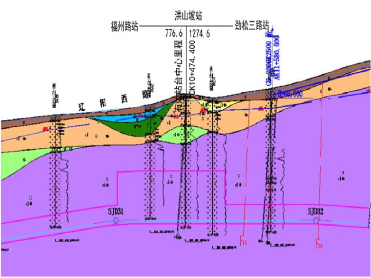 青岛地铁洪山坡站初步设计汇报PPT