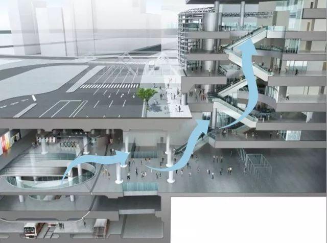 2020东京奥运会最大亮点:涩谷超大级站城一体化开发项目_47