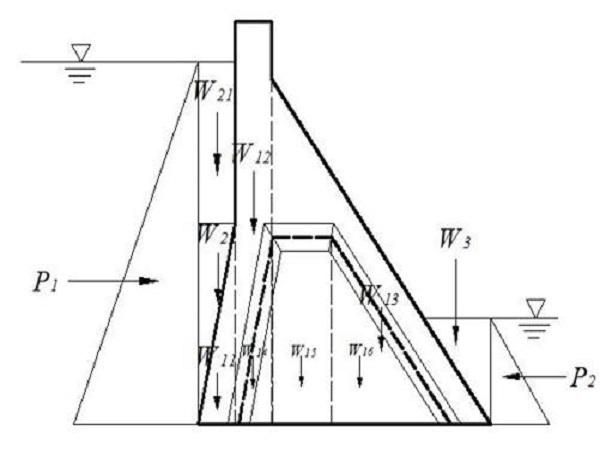 重力坝设计Word版(共68页)