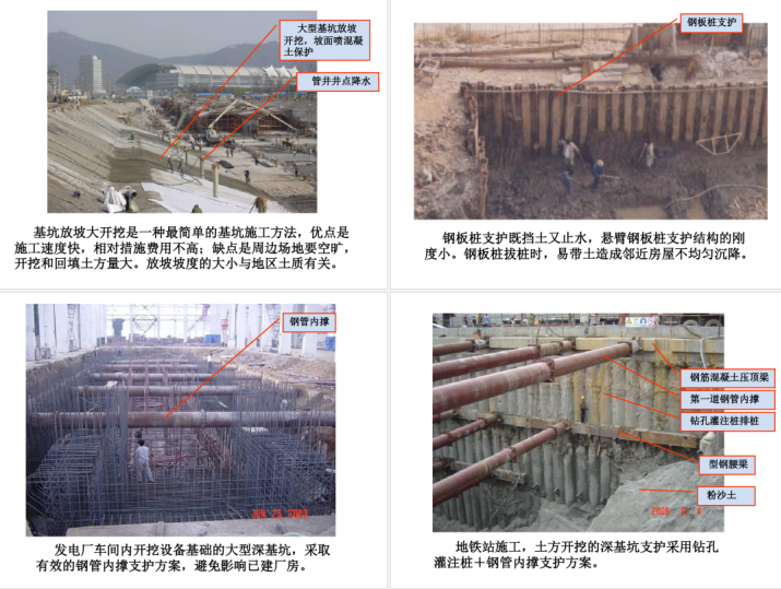 土建施工全工艺流程图解_3