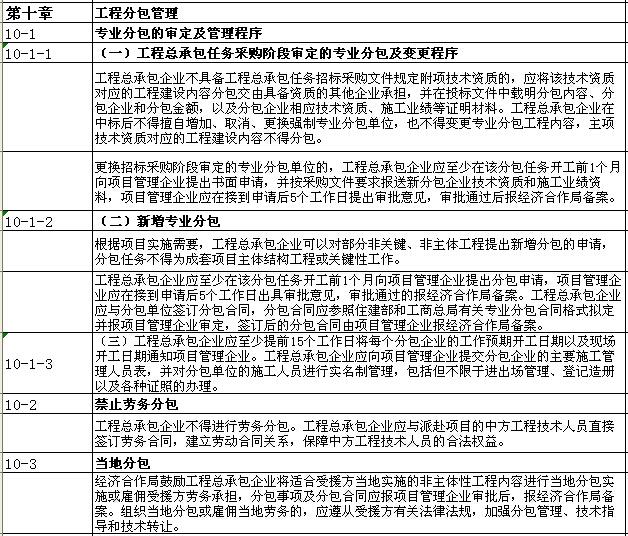 EPC项目实施企业工作指导手册(成套)