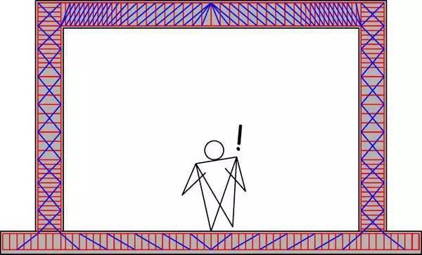三角形十分稳固,为什么建筑不都做成金字塔的样子呢?_7