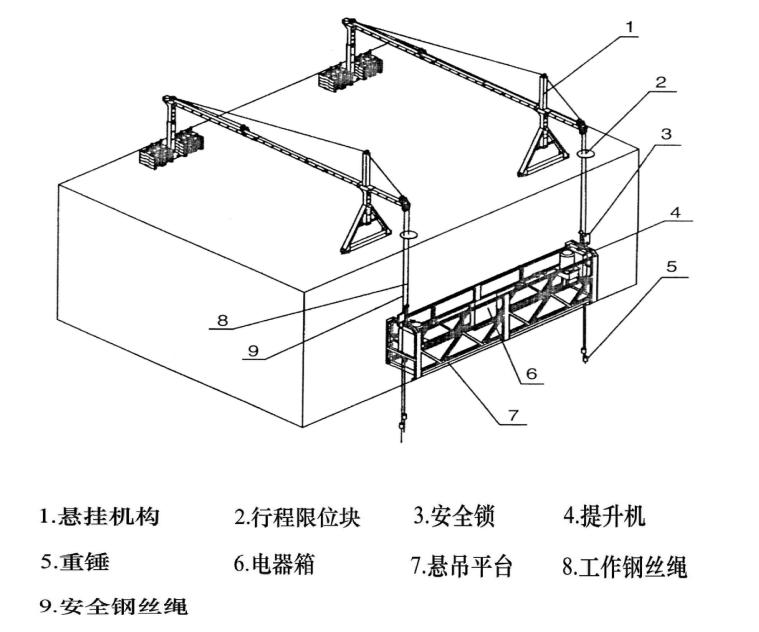 浙江外墙装饰吊篮专项安全施工方案
