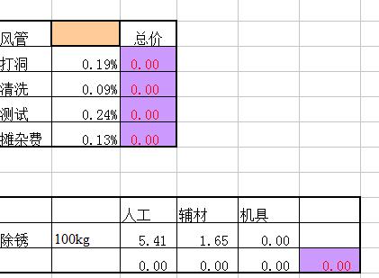 风管、水管支架估算表
