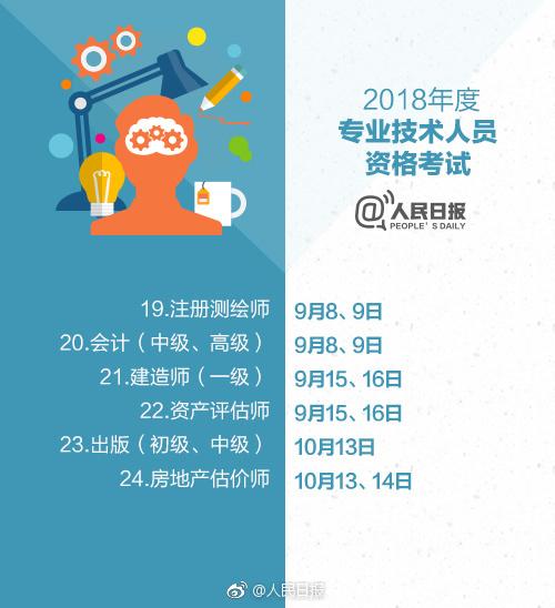 【人民日报】2018职业资格考试时间表_5