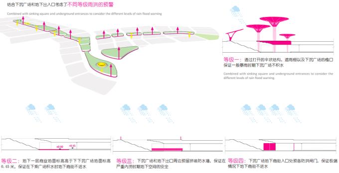 """[湖北]""""海绵城市""""生态智能体验式商业街区景观设计方案(上、中、下篇3个文本)_17"""