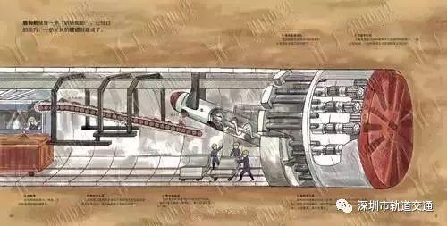 地铁是怎样建成的?超有爱的绘图让您大开眼界!_29
