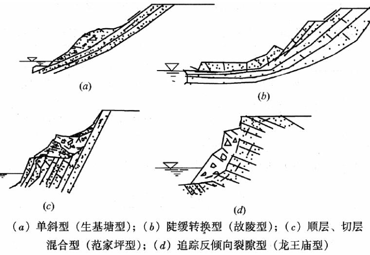 《边坡稳定与支护》课程讲义843页PPT(知名大学)_2