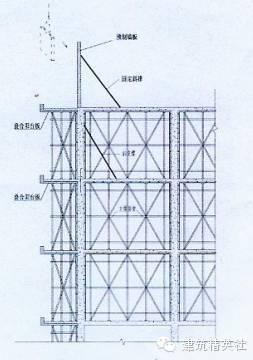 [干货]是时候学习装配式建筑、安装施工方案了!_2