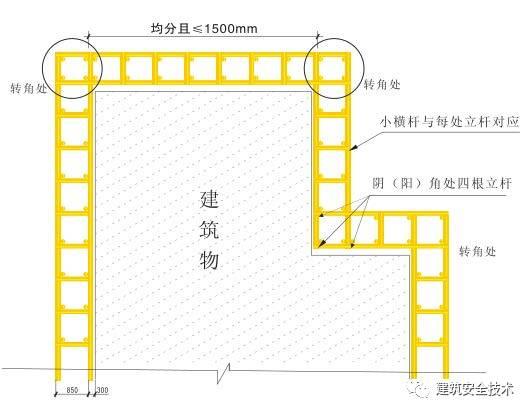 建筑工程外脚手架搭设标准全面图解,太实用了!_3