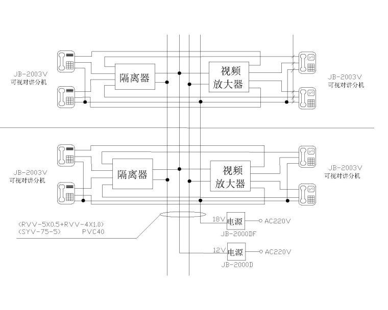 可视多机并机楼宇对讲系统图