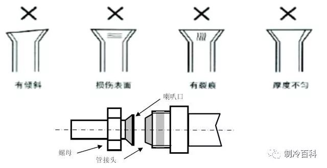 多联机系统设计及安装必备!_14
