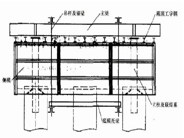 公路桥梁工程作业指导书汇编(图文并茂196页)