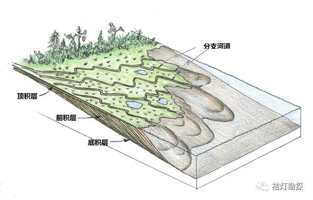 史上最经典、最实用的20张地质学图!_8
