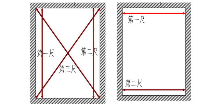 工程实体质量实测实量标准(土建分册)