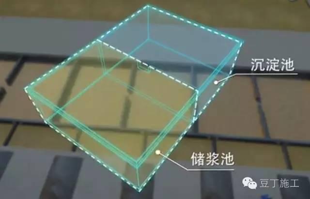 牛!中铁四局做了钻孔灌注桩3D技术交底,不是搞工程的看完也懂了_6
