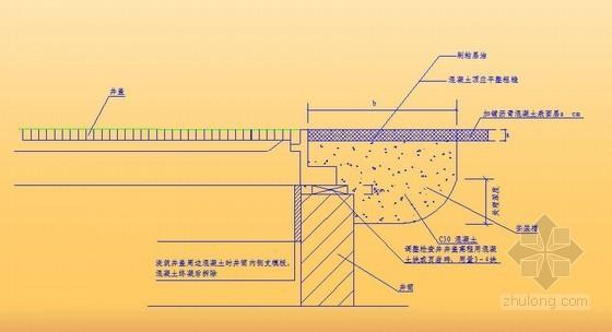 [ppt]市政工程井盖下沉与相关道路质量通病的防治