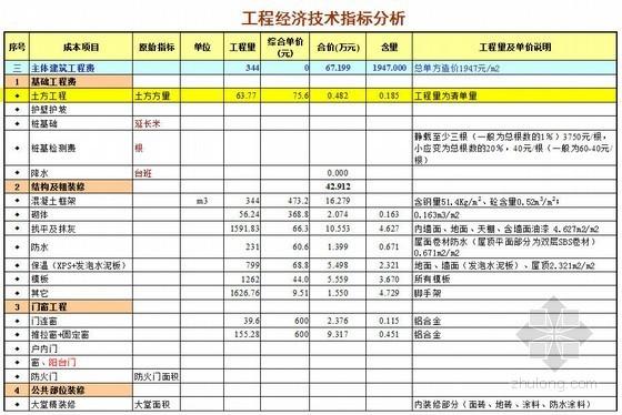 [江苏]二层框架结构经济技术指标分析