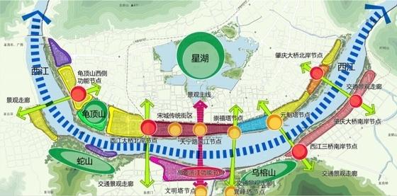 沿江生态宜居城市规划分析图