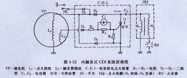 汽油发电机内触发式cdi点火系统(二)