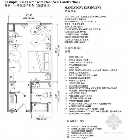 iu酒店工程手册资料下载-国际品牌豪华商务酒店设计和建设标准手册(中英文版 297页)