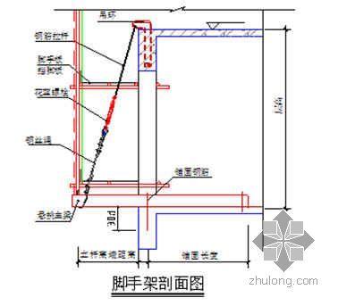 扣件式钢管(悬挑型钢)脚手架设计计算书