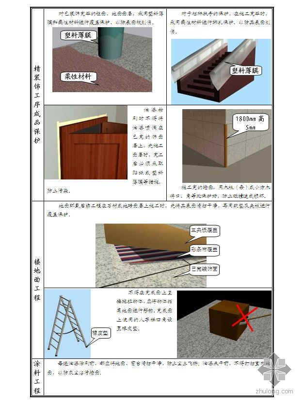武汉某集成电路厂房施工质量通病防治手册