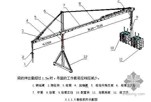 电动吊篮施工方案