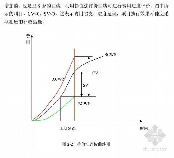 [硕士]某油气处理厂EPC总承包模式费用管理研究[2010]