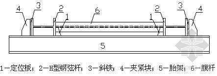 桁架拼装剖面图
