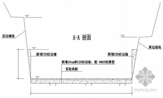 小(一)型除险加固水库施工管理报告